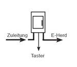 München, Herd, Montage, Induktion, Herdanschluss